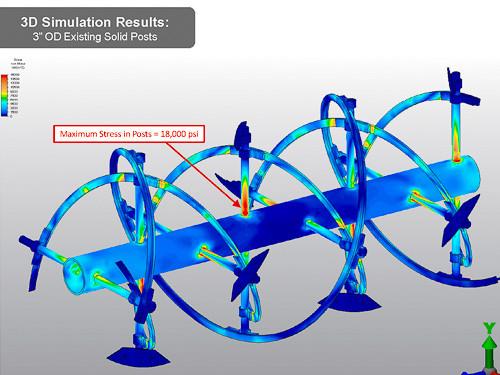 Screw Conveyor CAD Model